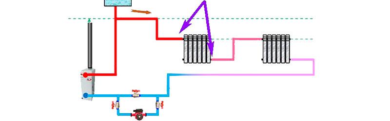 Однотрубная система отопления в Туле
